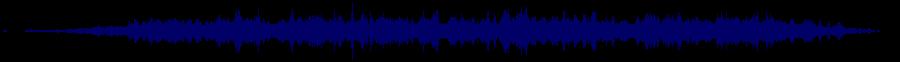 waveform of track #30928