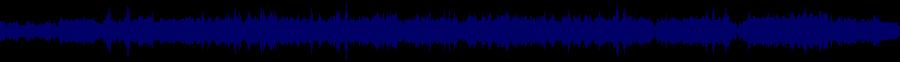 waveform of track #30948