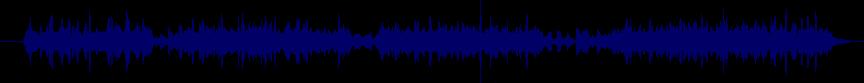 waveform of track #30953