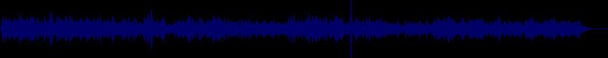 waveform of track #30965