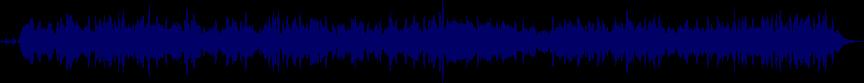 waveform of track #30980