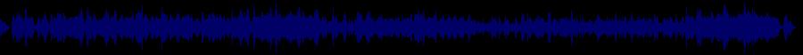 waveform of track #30988