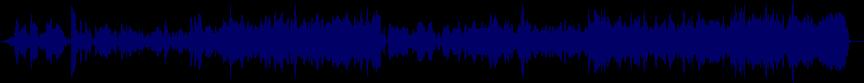 waveform of track #30996