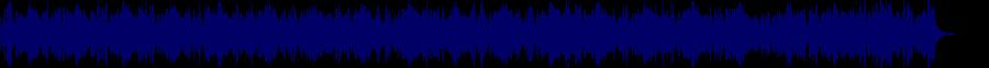 waveform of track #31015