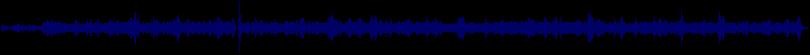 waveform of track #31019