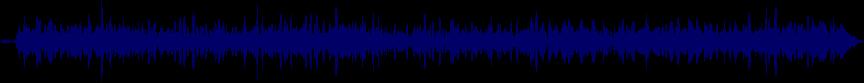 waveform of track #31033