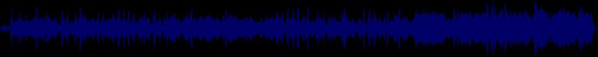 waveform of track #31037