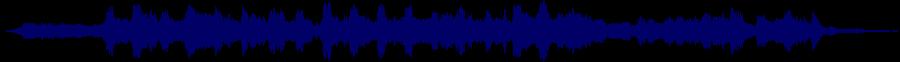 waveform of track #31040
