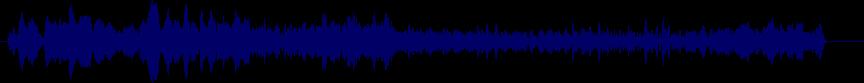 waveform of track #31041