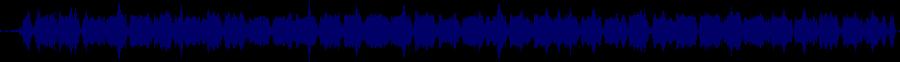 waveform of track #31059