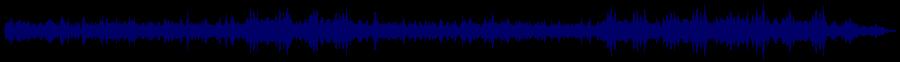 waveform of track #31060