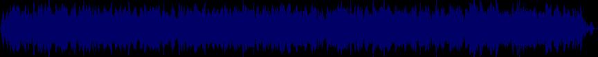 waveform of track #31066