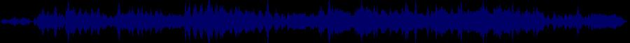 waveform of track #31076