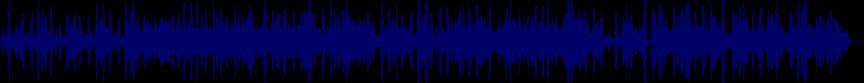 waveform of track #31080