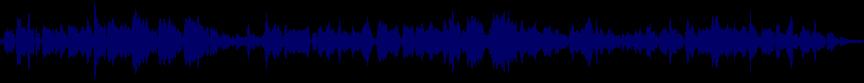 waveform of track #31096