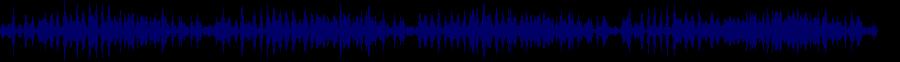 waveform of track #31103