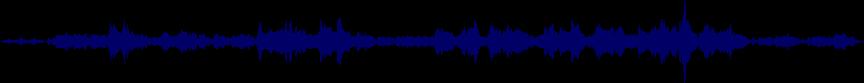 waveform of track #31104