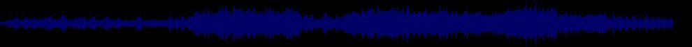 waveform of track #31106