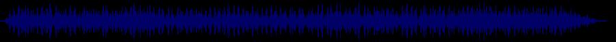 waveform of track #31115