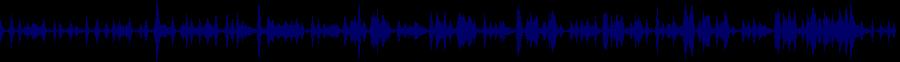 waveform of track #31118