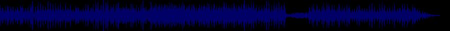 waveform of track #31119