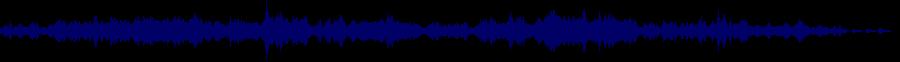 waveform of track #31128