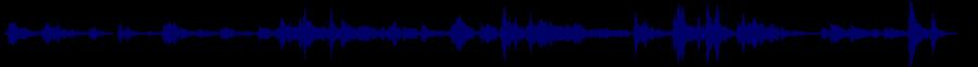 waveform of track #31135