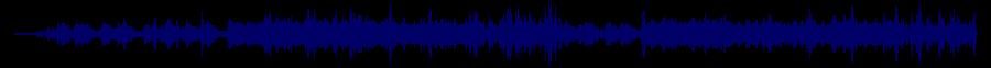 waveform of track #31143