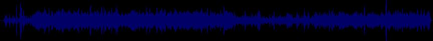 waveform of track #31148