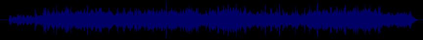 waveform of track #31149