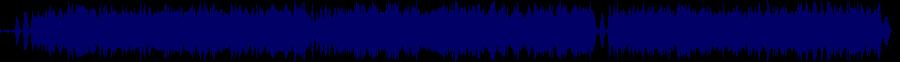 waveform of track #31152