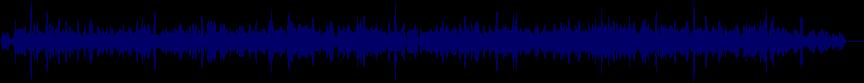 waveform of track #31153