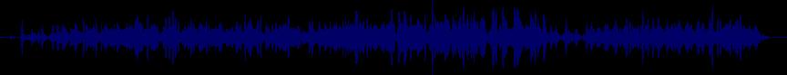 waveform of track #31159