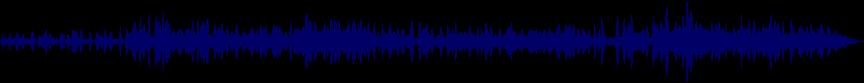 waveform of track #31179