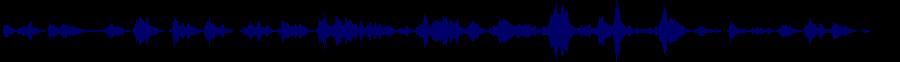 waveform of track #31200