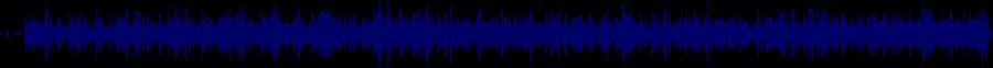 waveform of track #31213