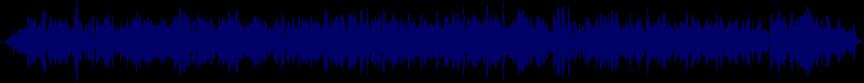 waveform of track #31214