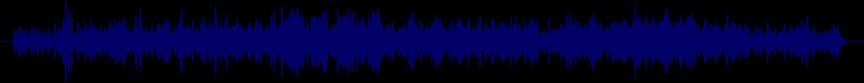 waveform of track #31220