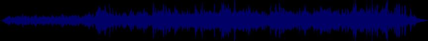 waveform of track #31223
