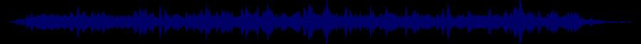 waveform of track #31246