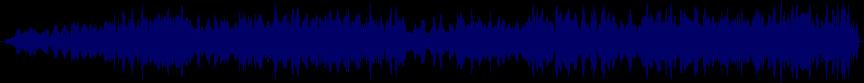 waveform of track #31250