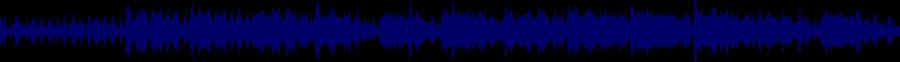 waveform of track #31252