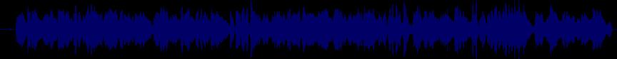 waveform of track #31253