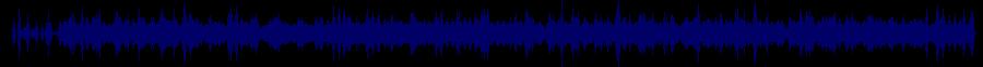 waveform of track #31254