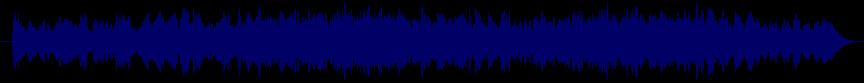 waveform of track #31264