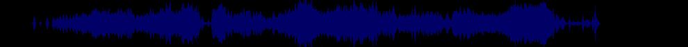 waveform of track #31282