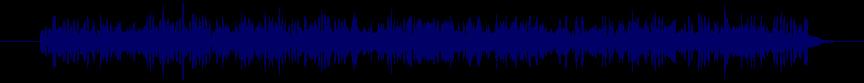 waveform of track #31288