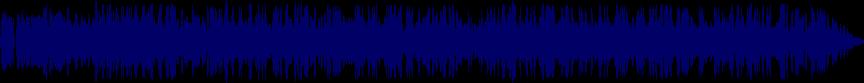 waveform of track #31313