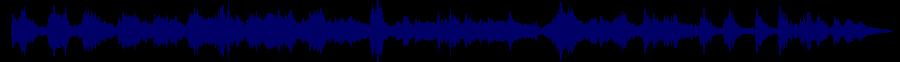 waveform of track #31322