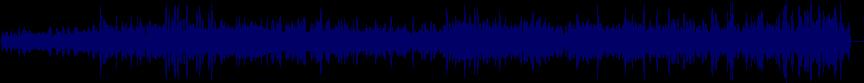 waveform of track #31357